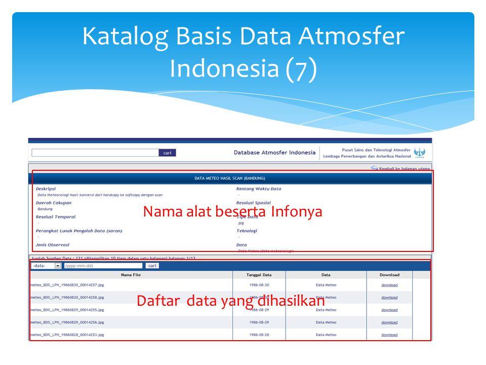 Katalog Basis Data Atmosfer Indonesia (7) Antarmuka daftar data sesuai alat yang dipilih pada katalog 2012 Nama alat beserta Infonya Daftar data yang