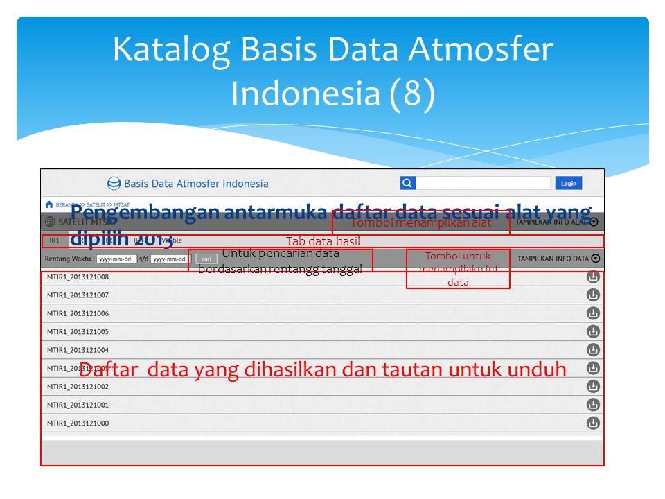 Katalog Basis Data Atmosfer Indonesia (8) Pengembangan antarmuka daftar data sesuai alat yang dipilih 2013 Daftar data yang dihasilkan dan tautan untu