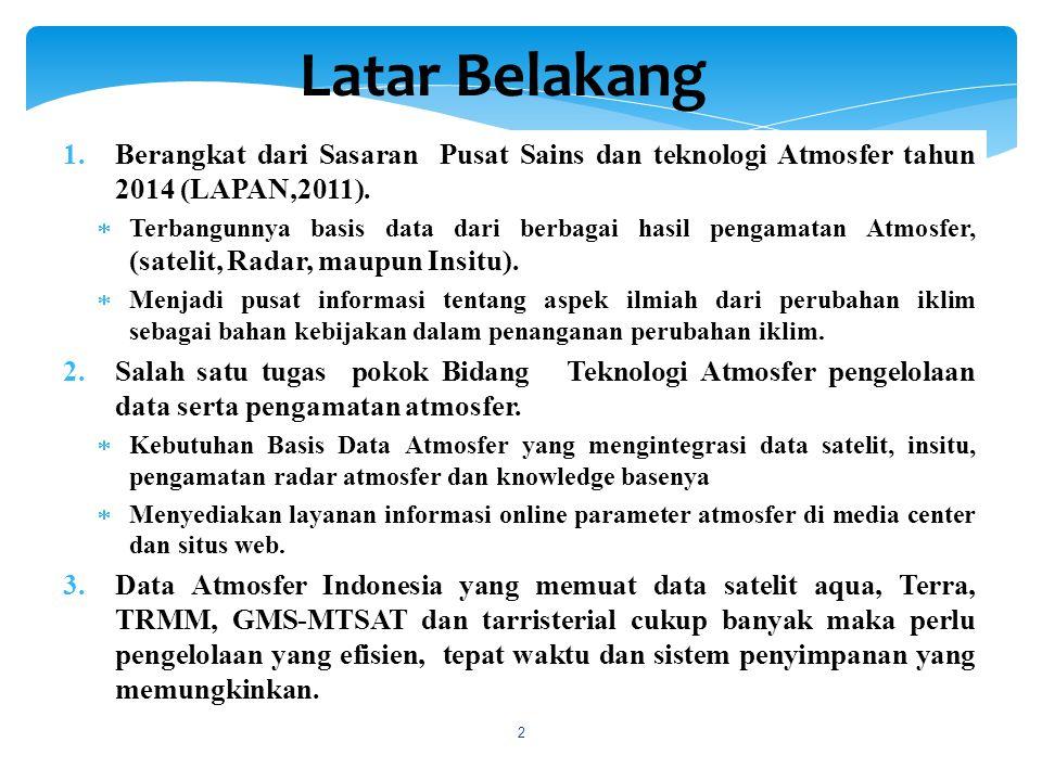 Katalog Basis Data Atmosfer Indonesia (7) Antarmuka daftar data sesuai alat yang dipilih pada katalog 2012 Nama alat beserta Infonya Daftar data yang dihasilkan