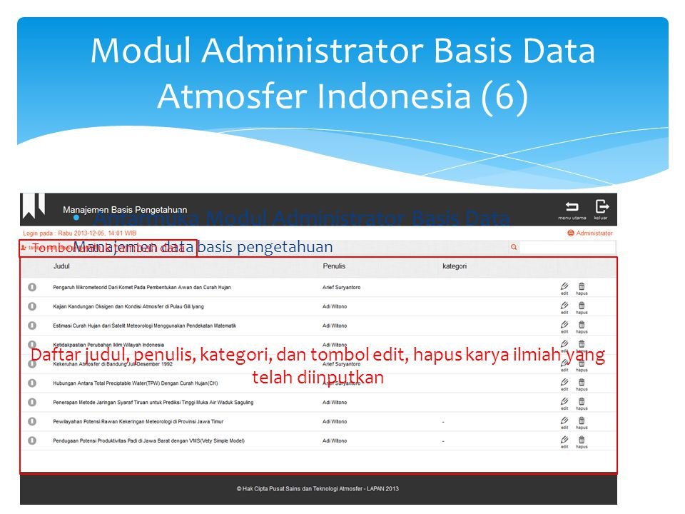 Modul Administrator Basis Data Atmosfer Indonesia (6) Antarmuka Modul Administrator Basis Data Manajemen data basis pengetahuan Daftar judul, penulis, kategori, dan tombol edit, hapus karya ilmiah yang telah diinputkan Tombol untuk tambah data