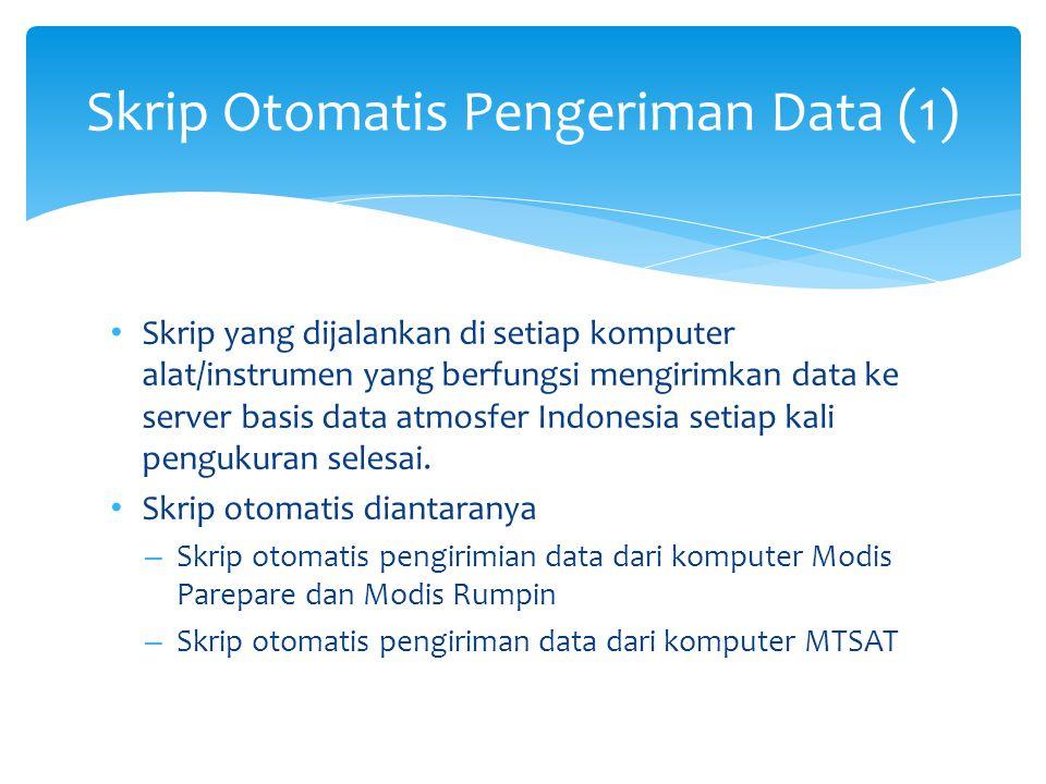 Skrip Otomatis Pengeriman Data (1) Skrip yang dijalankan di setiap komputer alat/instrumen yang berfungsi mengirimkan data ke server basis data atmosf