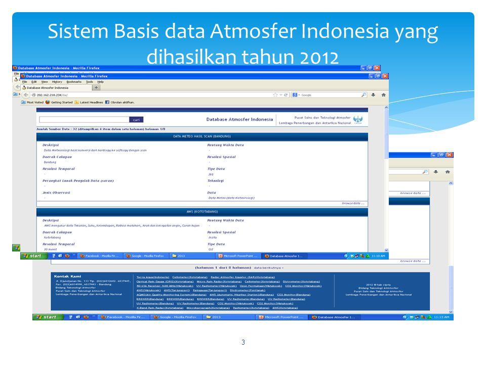 Katalog Basis Data Atmosfer Indonesia (8) Pengembangan antarmuka daftar data sesuai alat yang dipilih 2013 Daftar data yang dihasilkan dan tautan untuk unduh Untuk pencarian data berdasarkan rentangg tanggal Tombol untuk menampilakn inf data Tab data hasil Tombol menampilkan alat
