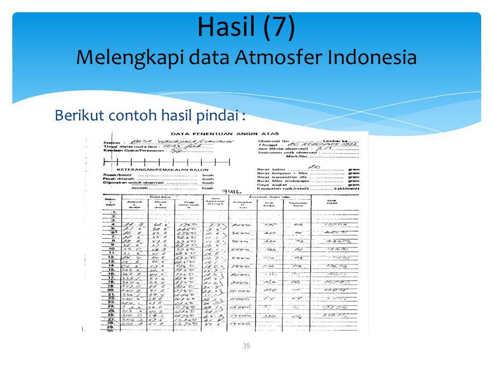 Berikut contoh hasil pindai : Hasil (7) Melengkapi data Atmosfer Indonesia 39