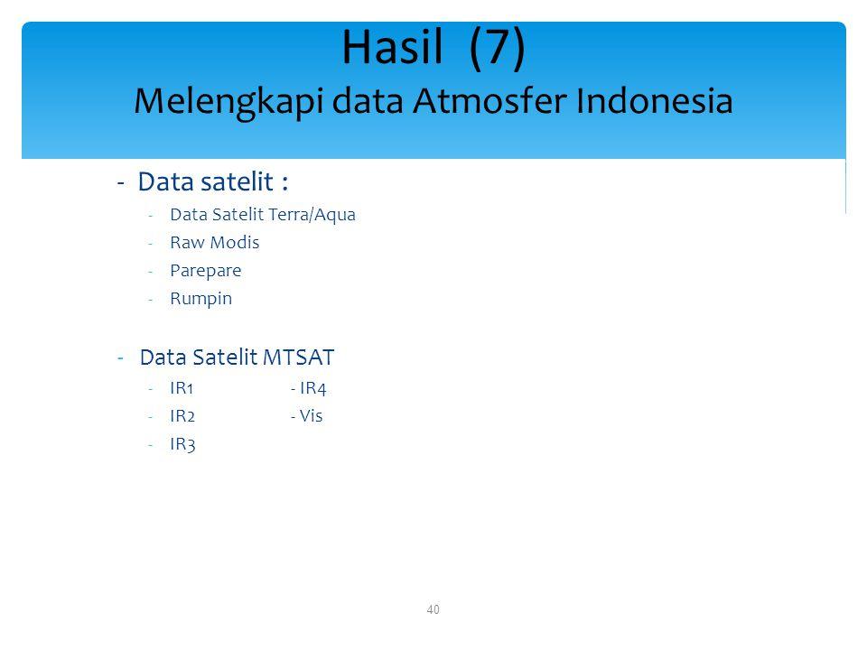 - Data satelit : -Data Satelit Terra/Aqua -Raw Modis -Parepare -Rumpin -Data Satelit MTSAT -IR1- IR4 -IR2- Vis -IR3 Hasil (7) Melengkapi data Atmosfer