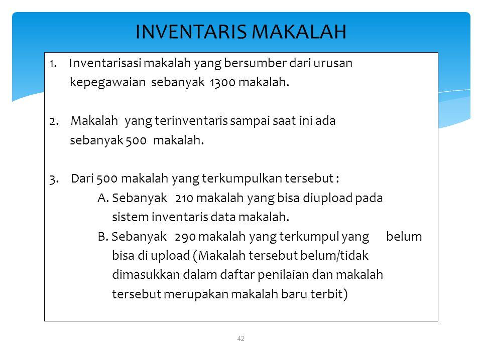 INVENTARIS MAKALAH 42 1. Inventarisasi makalah yang bersumber dari urusan kepegawaian sebanyak 1300 makalah. 2. Makalah yang terinventaris sampai saat