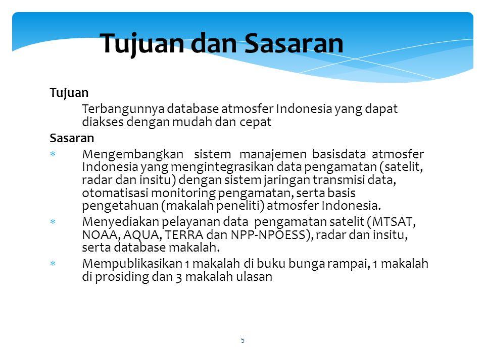 Tujuan dan Sasaran Tujuan Terbangunnya database atmosfer Indonesia yang dapat diakses dengan mudah dan cepat Sasaran  Mengembangkan sistem manajemen