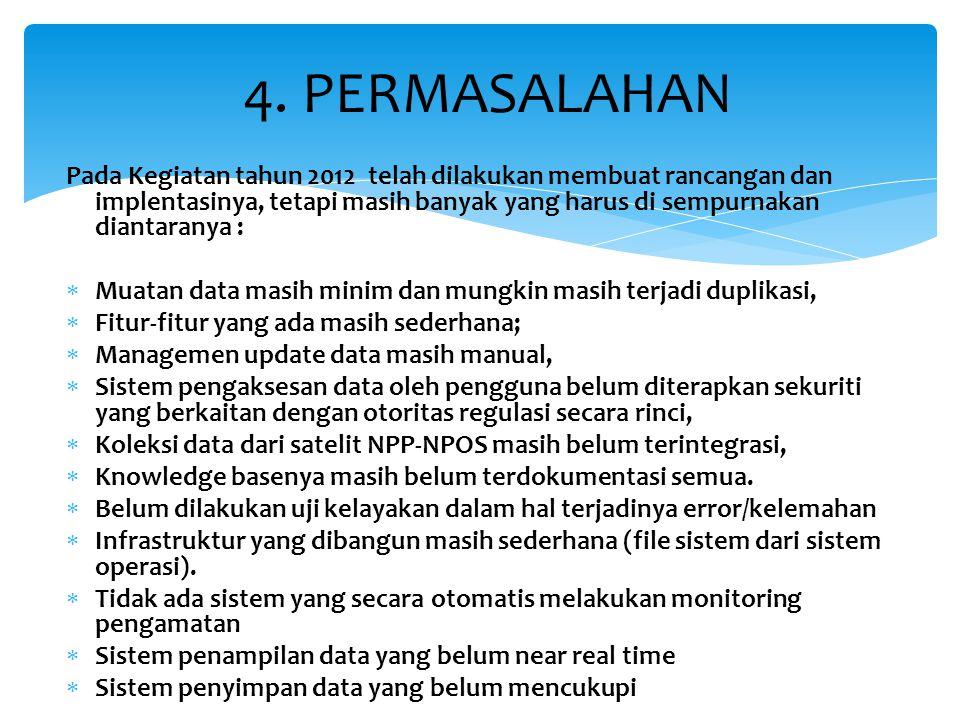 Katalog Basis Data Atmosfer Indonesia (1) Aplikasi berbasis web, sebagai antarmuka dalam pencarian dan unduh data yang ada di Basis Data Atmosfer Indonesia.