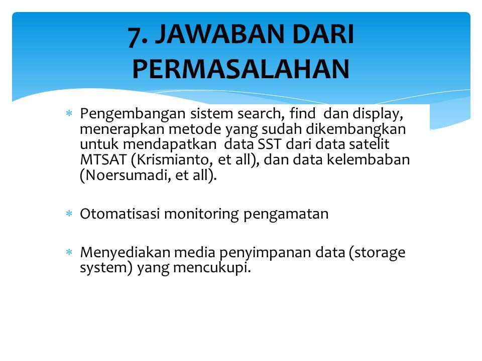  Pengembangan sistem search, find dan display, menerapkan metode yang sudah dikembangkan untuk mendapatkan data SST dari data satelit MTSAT (Krismian