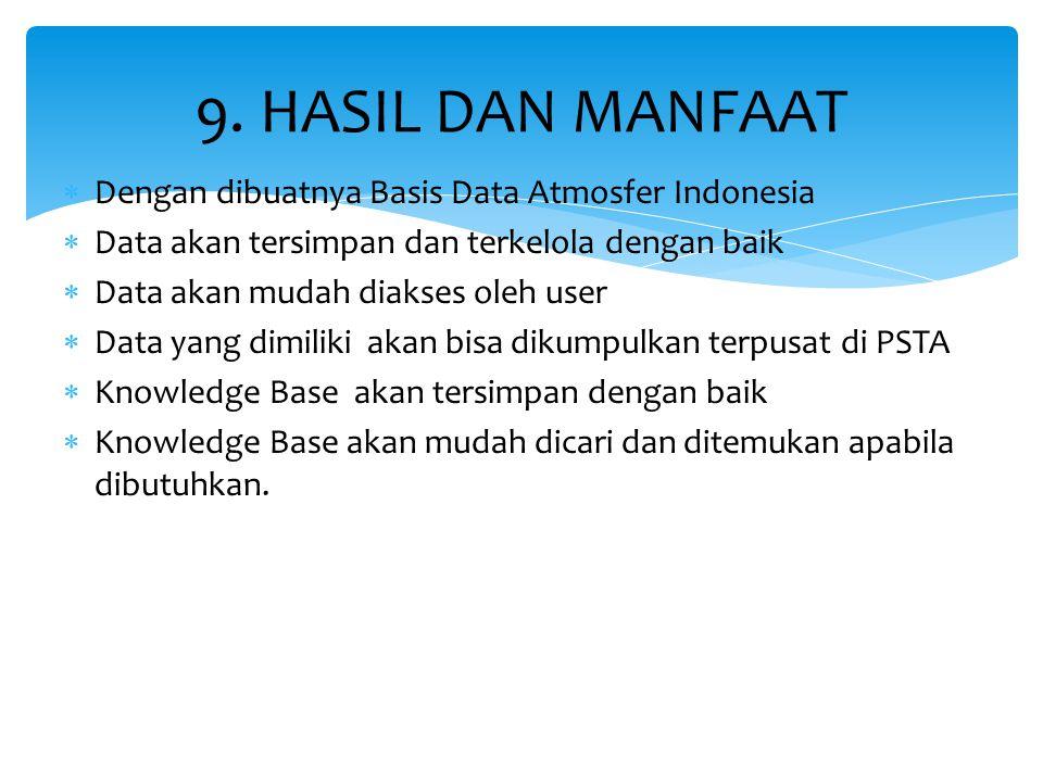 Metodologi N Pengembangan sistem database atmosfer Indonesia 9