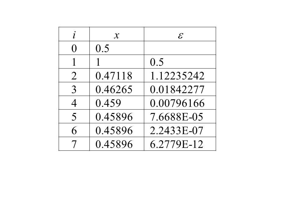 ix  0 0.5 1 1 2 0.47118 1.12235242 3 0.46265 0.01842277 4 0.459 0.00796166 5 0.45896 7.6688E-05 6 0.45896 2.2433E-07 7 0.45896 6.2779E-12