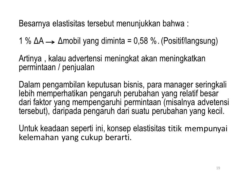 19 Besarnya elastisitas tersebut menunjukkan bahwa : 1 % ΔA Δmobil yang diminta = 0,58 %. (Positif/langsung) Artinya, kalau advertensi meningkat akan