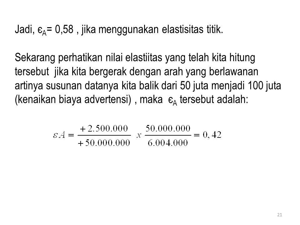 21 Jadi, є A = 0,58, jika menggunakan elastisitas titik. Sekarang perhatikan nilai elastiitas yang telah kita hitung tersebut jika kita bergerak denga