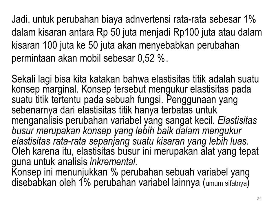 24 Jadi, untuk perubahan biaya adnvertensi rata-rata sebesar 1% dalam kisaran antara Rp 50 juta menjadi Rp100 juta atau dalam kisaran 100 juta ke 50 j