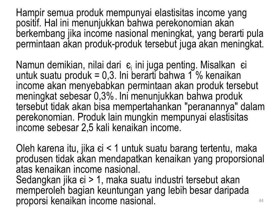 44 Hampir semua produk mempunyai elastisitas income yang positif. Hal ini menunjukkan bahwa perekonomian akan berkembang jika income nasional meningka