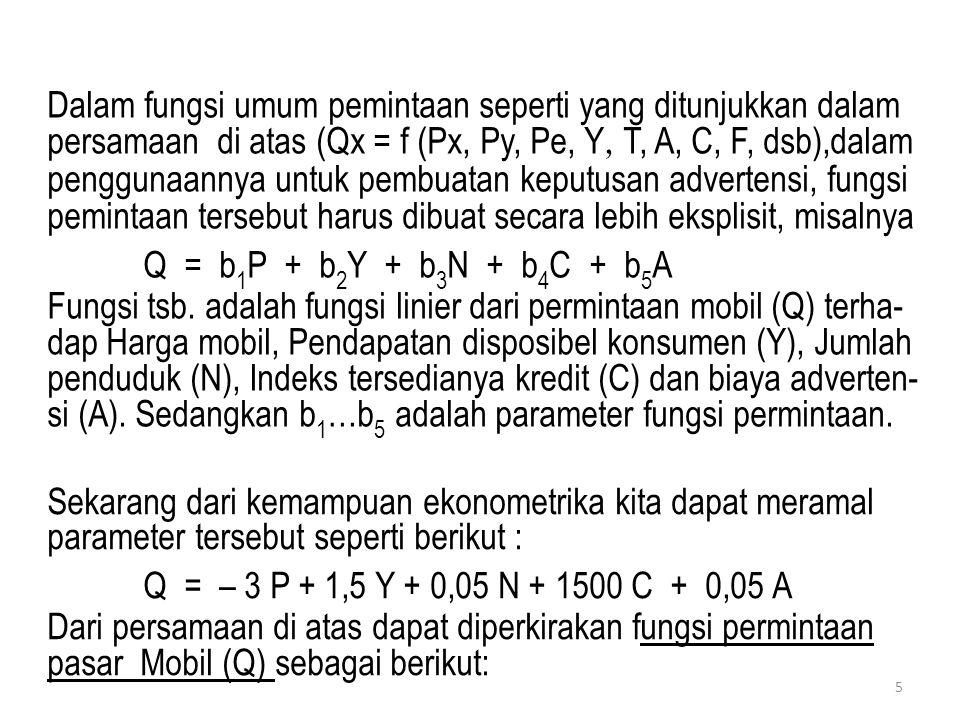 Dalam fungsi umum pemintaan seperti yang ditunjukkan dalam persamaan di atas (Qx = f (Px, Py, Pe, Y, T, A, C, F, dsb),dalam penggunaannya untuk pembua