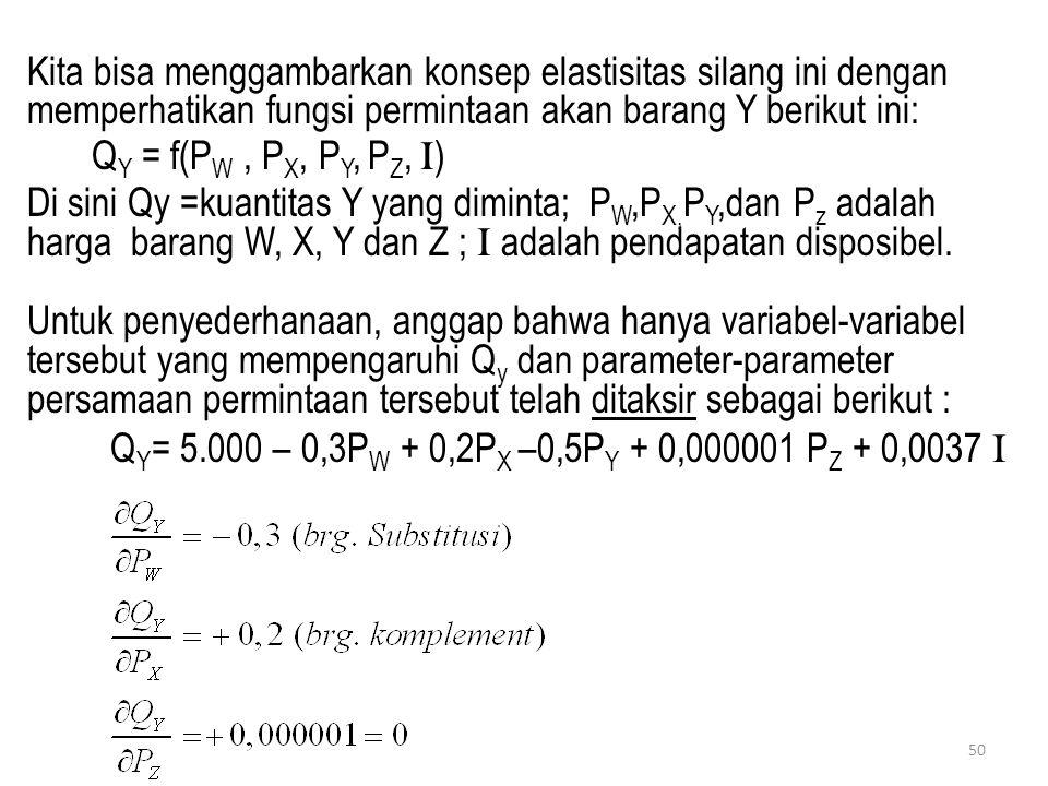 50 Kita bisa menggambarkan konsep elastisitas silang ini dengan memperhatikan fungsi permintaan akan barang Y berikut ini: Q Y = f(P W, P X, P Y, P Z,
