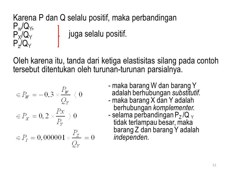 51 Karena P dan Q selalu positif, maka perbandingan P w /Q Y, P X /Q Y P z /Q Y Oleh karena itu, tanda dari ketiga elastisitas silang pada contoh ters