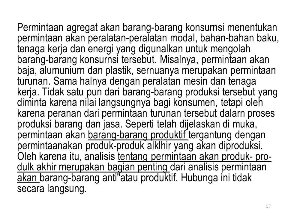 57 Permintaan agregat akan barang-barang konsurnsi menentukan permintaan akan peralatan-peralatan modal, bahan-bahan baku, tenaga kerja dan energi yan