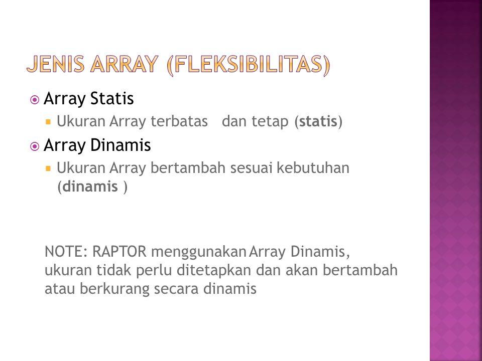  Array Statis  Ukuran Array terbatasdan tetap (statis)  Array Dinamis  Ukuran Array bertambah sesuai kebutuhan (dinamis ) NOTE: RAPTOR menggunakan