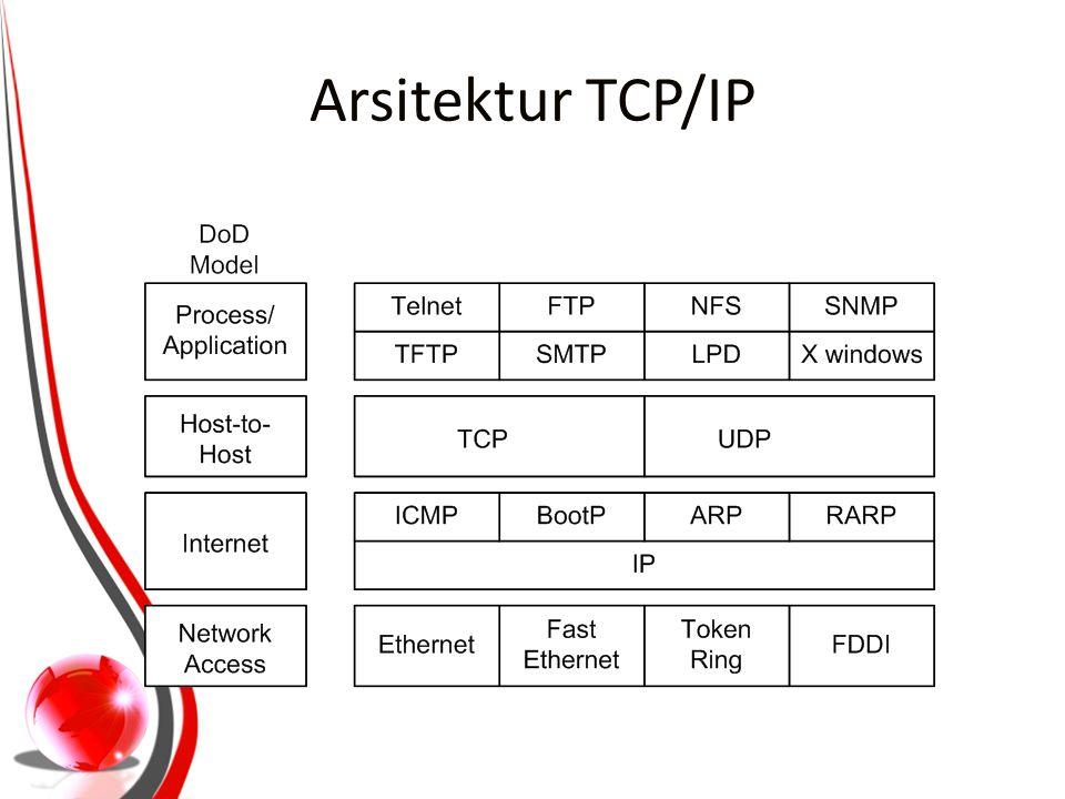 PROTOKOL TRANSPORT: Adalah protokol kendali perpindahan data diantara dua komputer TCP (Transmission Control Protocol) UDP (User Datagram Protocol)
