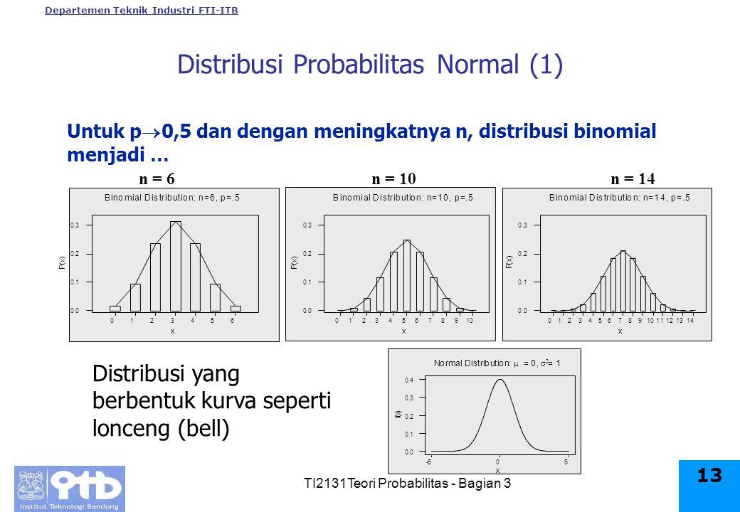 Departemen Teknik Industri FTI-ITB TI2131Teori Probabilitas - Bagian 3 13 Untuk p  0,5 dan dengan meningkatnya n, distribusi binomial menjadi … n = 6n = 14n = 10 6543210 0.3 0.2 0.1 0.0 x P ( x ) Binomial Distribution: n=6, p=.5 109876543210 0.3 0.2 0.1 0.0 x P ( x ) Binomial Distribution: n=10, p=.5 50-5 0.4 0.3 0.2 0.1 0.0 x f ( x ) Normal Distribution:  = 0,  = 1 Distribusi Probabilitas Normal (1) Distribusi yang berbentuk kurva seperti lonceng (bell)