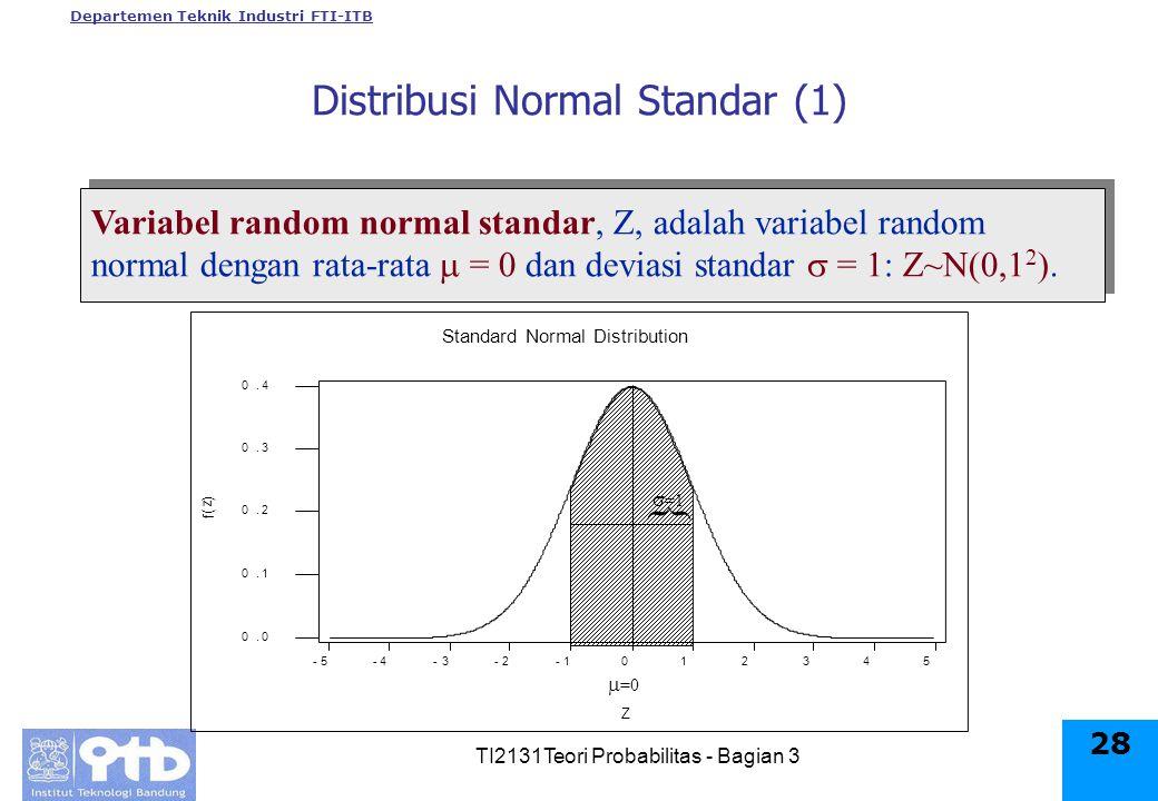 Departemen Teknik Industri FTI-ITB TI2131Teori Probabilitas - Bagian 3 28 Variabel random normal standar, Z, adalah variabel random normal dengan rata-rata  = 0 dan deviasi standar  = 1: Z~N(0,1 2 ).