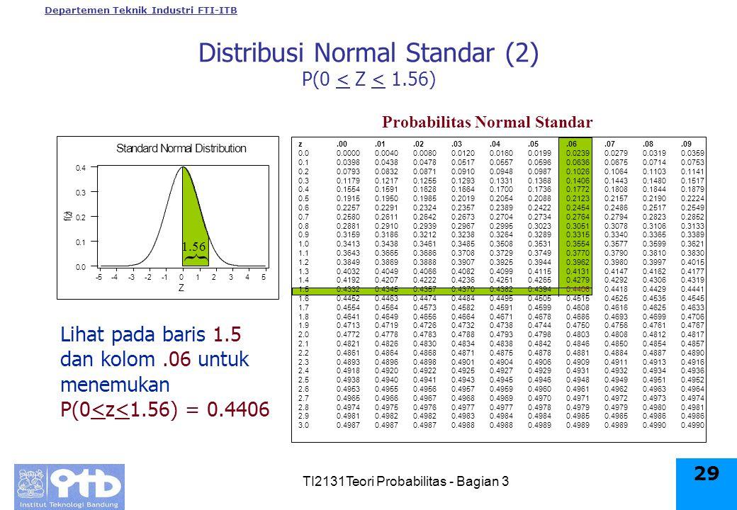 Departemen Teknik Industri FTI-ITB TI2131Teori Probabilitas - Bagian 3 29 543210-1-2-3-4-5 0.4 0.3 0.2 0.1 0.0 Z f ( z ) Standard Normal Distribution 1.56 { z.00.01.02.03.04.05.06.07.08.09 0.00.00000.00400.00800.01200.01600.01990.02390.02790.03190.0359 0.10.03980.04380.04780.05170.05570.05960.06360.06750.07140.0753 0.20.07930.08320.08710.09100.09480.09870.10260.10640.11030.1141 0.30.11790.12170.12550.12930.13310.13680.14060.14430.14800.1517 0.40.15540.15910.16280.16640.17000.17360.17720.18080.18440.1879 0.50.19150.19500.19850.20190.20540.20880.21230.21570.21900.2224 0.60.22570.22910.23240.23570.23890.24220.24540.24860.25170.2549 0.70.25800.26110.26420.26730.27040.27340.27640.27940.28230.2852 0.80.28810.29100.29390.29670.29950.30230.30510.30780.31060.3133 0.90.31590.31860.32120.32380.32640.32890.33150.33400.33650.3389 1.00.34130.34380.34610.34850.35080.35310.35540.35770.35990.3621 1.10.36430.36650.36860.37080.37290.37490.37700.37900.38100.3830 1.20.38490.38690.38880.39070.39250.39440.39620.39800.39970.4015 1.30.40320.40490.40660.40820.40990.41150.41310.41470.41620.4177 1.40.41920.42070.42220.42360.42510.42650.42790.42920.43060.4319 1.50.43320.43450.43570.43700.43820.43940.44060.44180.44290.4441 1.60.44520.44630.44740.44840.44950.45050.45150.45250.45350.4545 1.70.45540.45640.45730.45820.45910.45990.46080.46160.46250.4633 1.80.46410.46490.46560.46640.46710.46780.46860.46930.46990.4706 1.90.47130.47190.47260.47320.47380.47440.47500.47560.47610.4767 2.00.47720.47780.47830.47880.47930.47980.48030.48080.48120.4817 2.10.48210.48260.48300.48340.48380.48420.48460.48500.48540.4857 2.20.48610.48640.48680.48710.48750.48780.48810.48840.48870.4890 2.30.48930.48960.48980.49010.49040.49060.49090.49110.49130.4916 2.40.49180.49200.49220.49250.49270.49290.49310.49320.49340.4936 2.50.49380.49400.49410.49430.49450.49460.49480.49490.49510.4952 2.60.49530.49550.49560.49570.49590.49600.49610.49620.49630.4964 2.70.49650.49660.49670.49680.49690.49700.49710.49720.49730.4974 2.80.49740.49750.49