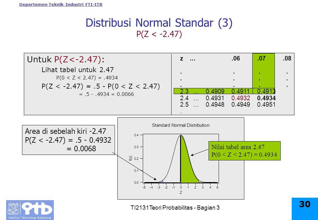 Departemen Teknik Industri FTI-ITB TI2131Teori Probabilitas - Bagian 3 30 Untuk P(Z<-2.47): Lihat tabel untuk 2.47 P(0 < Z < 2.47) =.4934 P(Z < -2.47) =.5 - P(0 < Z < 2.47) =.5 -.4934 = 0.0066 543210-1-2-3-4-5 0.4 0.3 0.2 0.1 0.0 Z f ( z ) Standard Normal Distribution Nilai tabel area 2.47 P(0 < Z < 2.47) = 0.4934 Area di sebelah kiri -2.47 P(Z < -2.47) =.5 - 0.4932 = 0.0068 Distribusi Normal Standar (3) P(Z < -2.47) z....06.07.08..