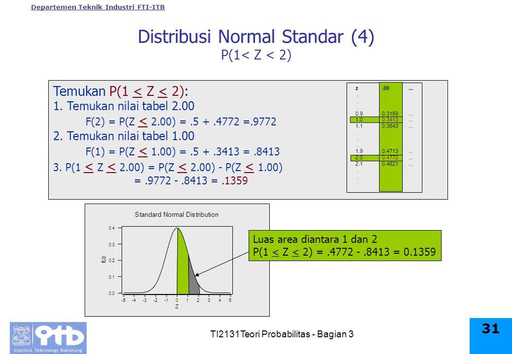 Departemen Teknik Industri FTI-ITB TI2131Teori Probabilitas - Bagian 3 31 z.00.....