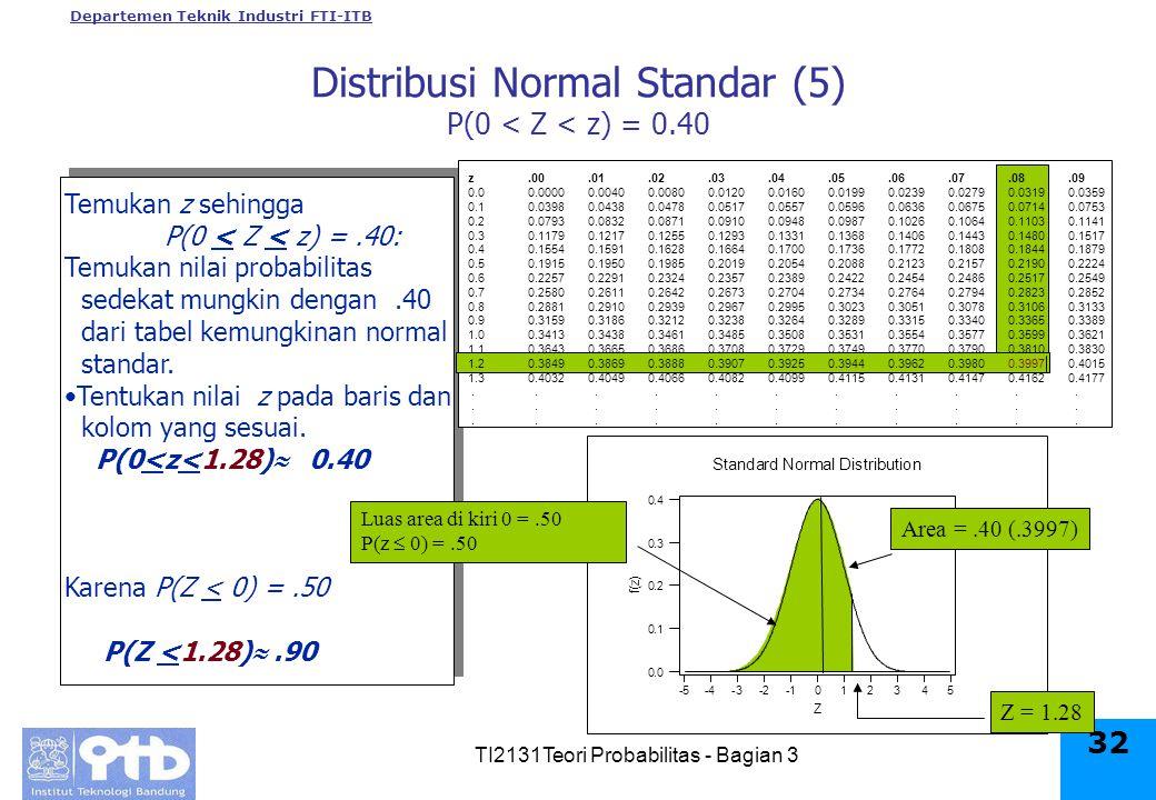 Departemen Teknik Industri FTI-ITB TI2131Teori Probabilitas - Bagian 3 32 Temukan z sehingga P(0 < Z < z) =.40: Temukan nilai probabilitas sedekat mungkin dengan.40 dari tabel kemungkinan normal standar.