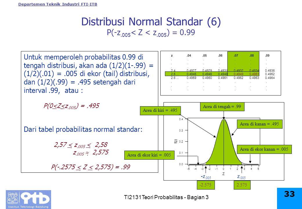 Departemen Teknik Industri FTI-ITB TI2131Teori Probabilitas - Bagian 3 33 z.04.05.06.07.08.09.......