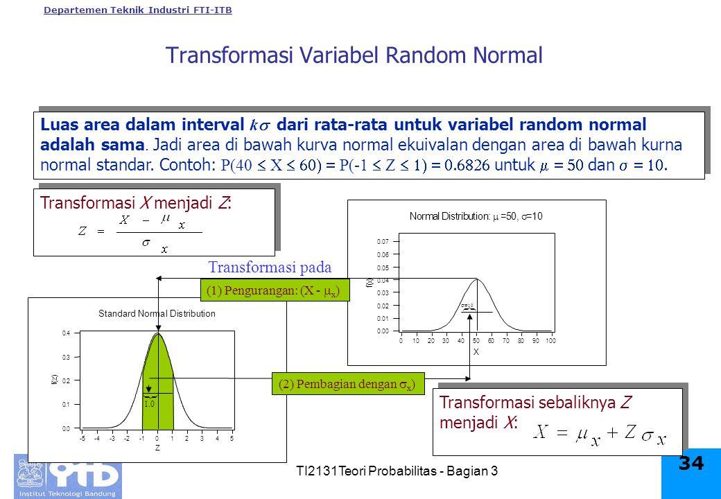 Departemen Teknik Industri FTI-ITB TI2131Teori Probabilitas - Bagian 3 34 Luas area dalam interval k  dari rata-rata untuk variabel random normal adalah sama.