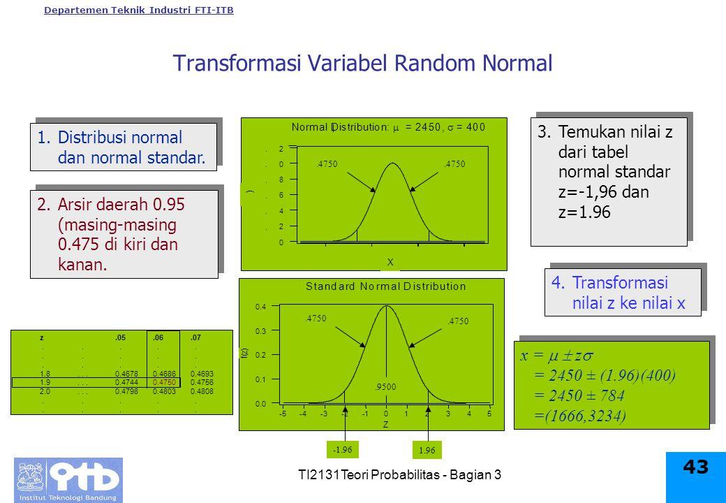 Departemen Teknik Industri FTI-ITB TI2131Teori Probabilitas - Bagian 3 43 4.Transformasi nilai z ke nilai x x =  z  = 2450 ± (1.96)(400) = 2450 ± 784 =(1666,3234) x =  z  = 2450 ± (1.96)(400) = 2450 ± 784 =(1666,3234) Transformasi Variabel Random Normal z.05.06.07.....