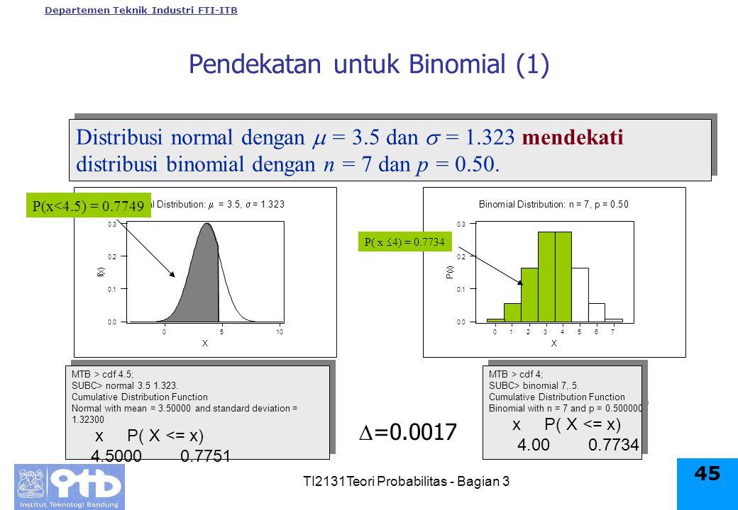 Departemen Teknik Industri FTI-ITB TI2131Teori Probabilitas - Bagian 3 45 1050 0.3 0.2 0.1 0.0 X f ( x ) Normal Distribution:  = 3.5,  = 1.323 76543210 0.3 0.2 0.1 0.0 X P ( x ) Binomial Distribution: n = 7, p = 0.50 Distribusi normal dengan  = 3.5 dan  = 1.323 mendekati distribusi binomial dengan n = 7 dan p = 0.50.