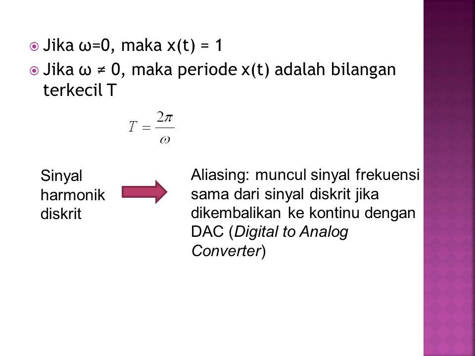  Jika ω=0, maka x(t) = 1  Jika ω ≠ 0, maka periode x(t) adalah bilangan terkecil T Sinyal harmonik diskrit Aliasing: muncul sinyal frekuensi sama dari sinyal diskrit jika dikembalikan ke kontinu dengan DAC (Digital to Analog Converter)