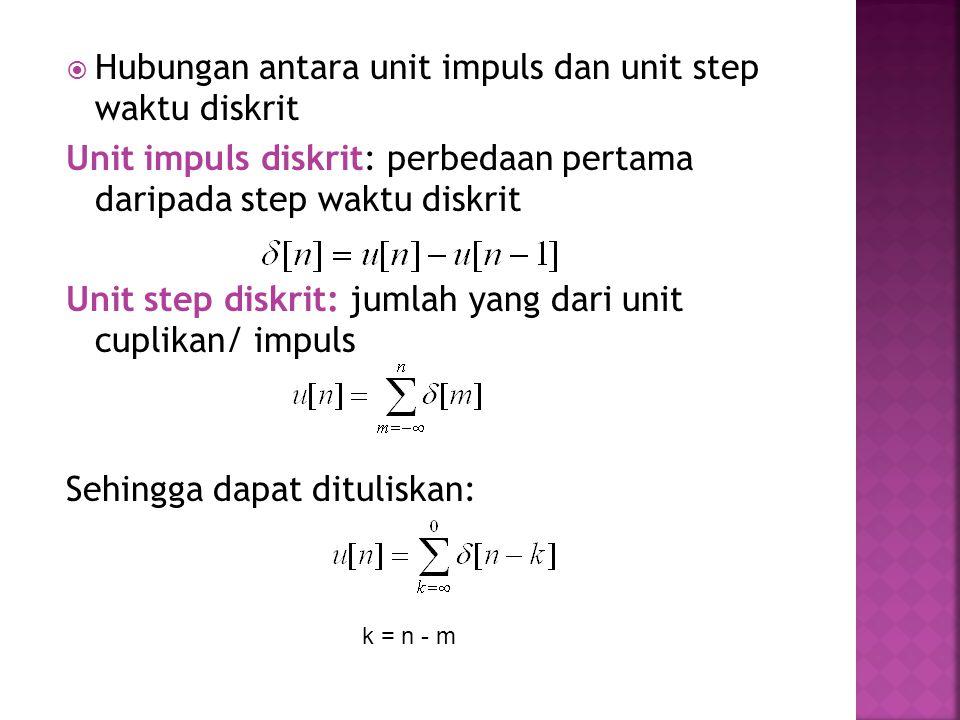  Hubungan antara unit impuls dan unit step waktu diskrit Unit impuls diskrit: perbedaan pertama daripada step waktu diskrit Unit step diskrit: jumlah yang dari unit cuplikan/ impuls Sehingga dapat dituliskan: k = n - m