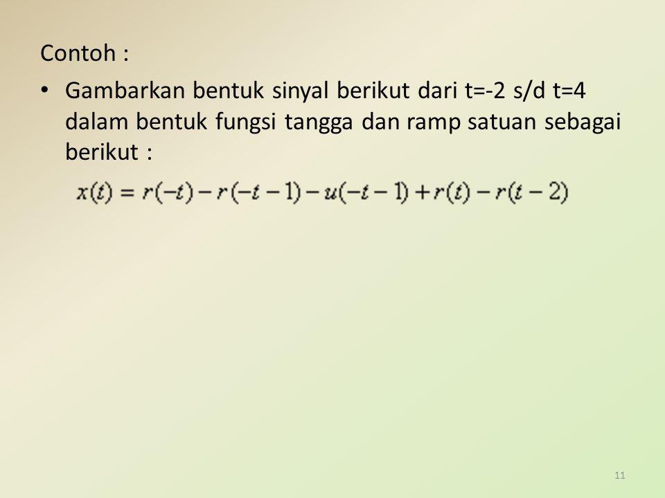 Contoh : Gambarkan bentuk sinyal berikut dari t=-2 s/d t=4 dalam bentuk fungsi tangga dan ramp satuan sebagai berikut : 11