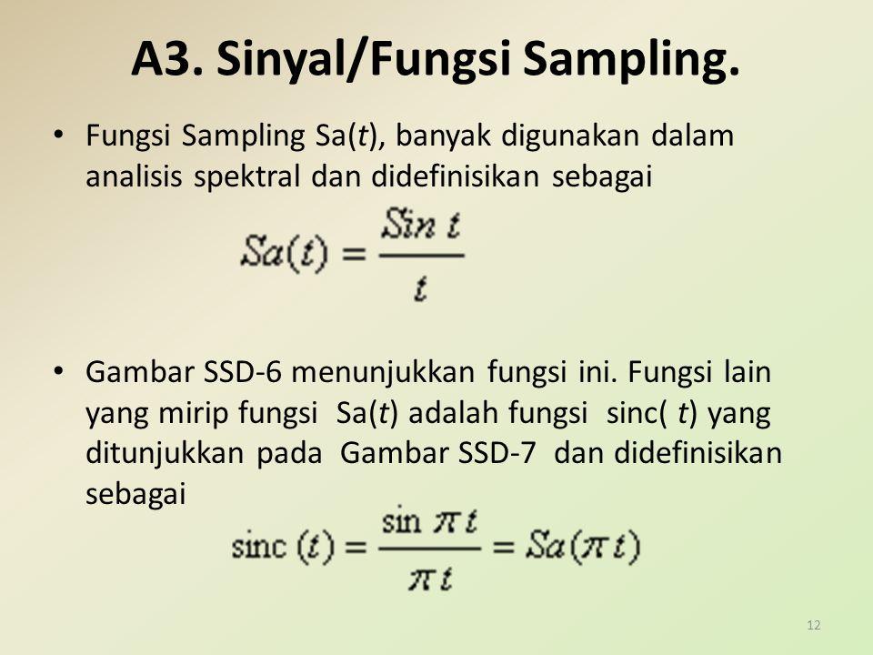A3. Sinyal/Fungsi Sampling. Fungsi Sampling Sa(t), banyak digunakan dalam analisis spektral dan didefinisikan sebagai Gambar SSD-6 menunjukkan fungsi