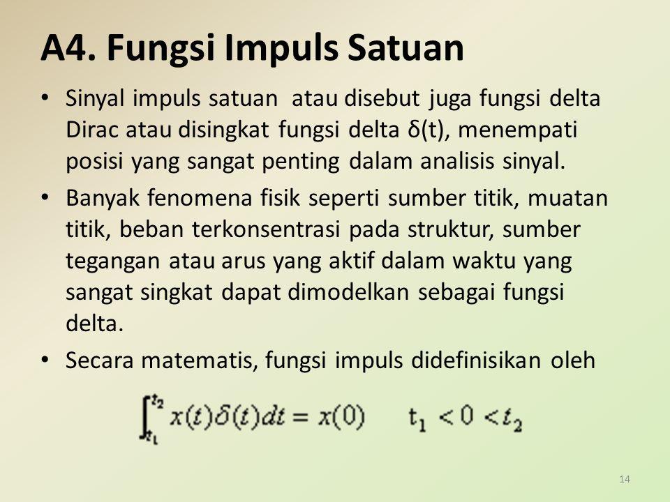 A4. Fungsi Impuls Satuan Sinyal impuls satuan atau disebut juga fungsi delta Dirac atau disingkat fungsi delta δ(t), menempati posisi yang sangat pent