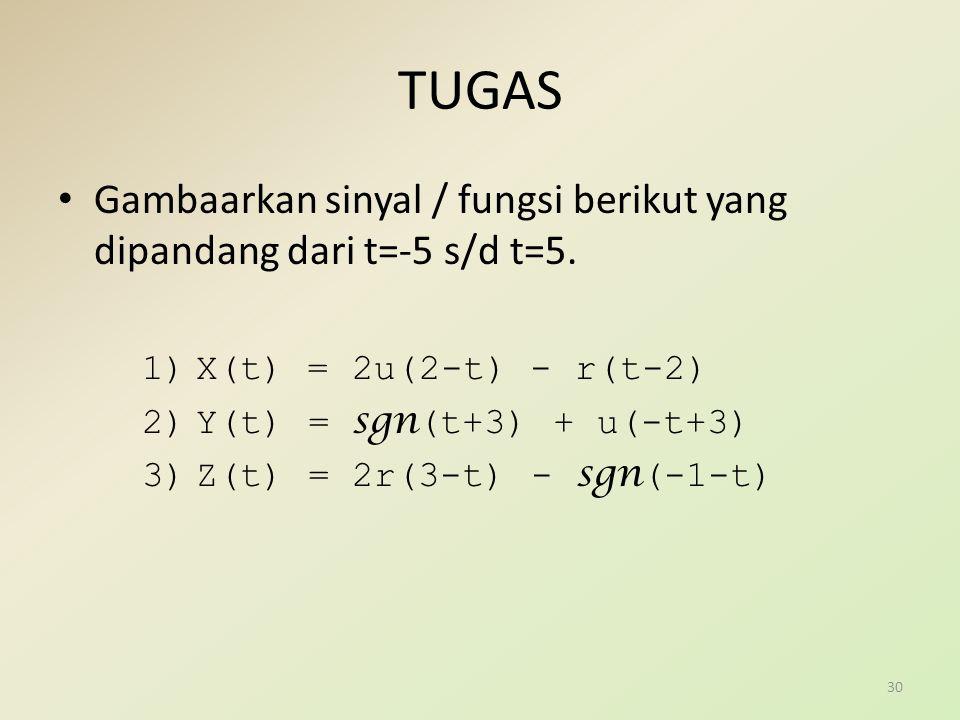 TUGAS Gambaarkan sinyal / fungsi berikut yang dipandang dari t=-5 s/d t=5. 1)X(t) = 2u(2-t) - r(t-2) 2)Y(t) = sgn (t+3) + u(-t+3) 3)Z(t) = 2r(3-t) - s