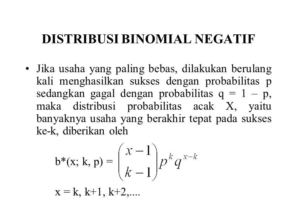 DISTRIBUSI GEOMETRIK Jika usaha yang saling bebas dan dilakukan berulang kali menghasilkan sukses dengan probabilitas p dan gagal dengan probabilitas q = 1 – p, maka distribusi probabilitas peubah acak X, yaitu banyaknya usaha yang berakhir pada sukses yang pertama, diberikan oleh: g(x; p) = pq x-1,x = 1, 2, 3,....