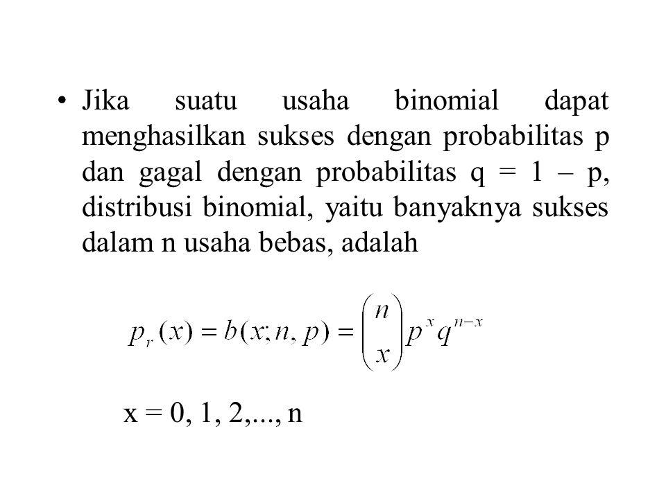 Rerata: Varians: σ 2 = E{X-E(X)} 2 = E{X-np} 2 = npq Simpangan baku: