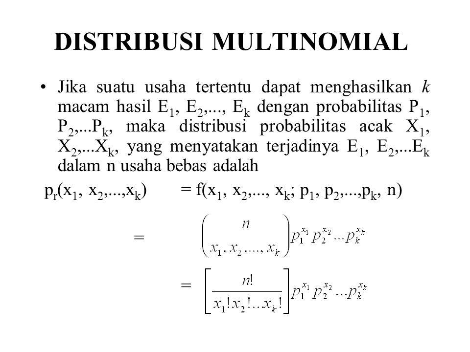 DISTRIBUSI POISSON Distribusi poisson yang menyatakan banyaknya sukses yang terjadi dalam suatu selang waktu atau daerah tertentu, diberikan oleh: x = 0, 1, 2,...,
