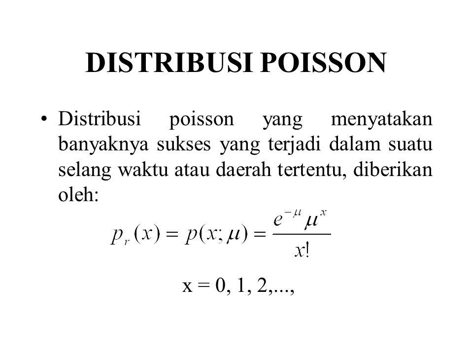 Rerata dan varians pada distribusi Poisson p r (x) keduanya sama dengan μ: Rerata: E(X) = μ Varians: σ 2 = E{X - E(X)} 2 = E{X-μ} 2 = μ
