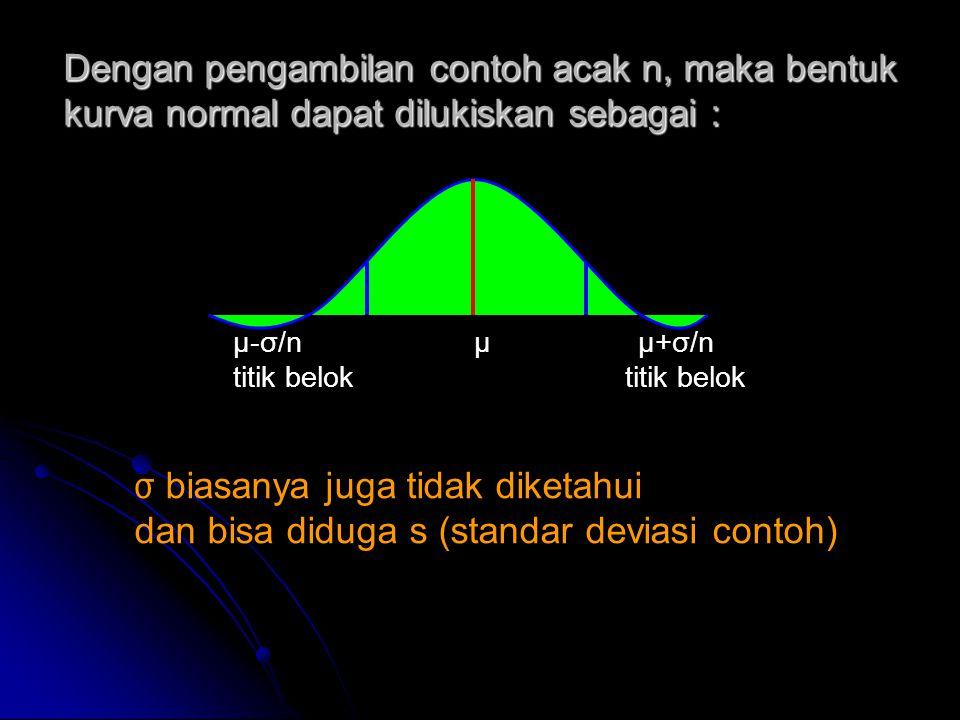 Dengan pengambilan contoh acak n, maka bentuk kurva normal dapat dilukiskan sebagai : σ biasanya juga tidak diketahui dan bisa diduga s (standar devia