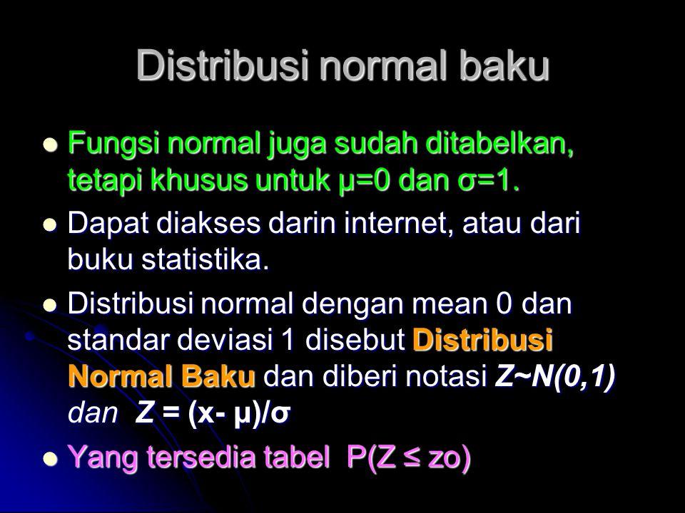 Distribusi normal baku Fungsi normal juga sudah ditabelkan, tetapi khusus untuk μ=0 dan σ=1. Fungsi normal juga sudah ditabelkan, tetapi khusus untuk