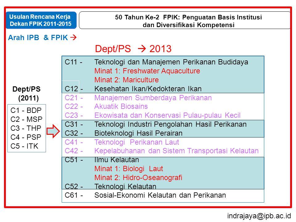indrajaya@ipb.ac.id Usulan Rencana Kerja Dekan FPIK 2011-2015 Arah IPB & FPIK  Visi, Misi dan Tujuan  Strategi  Program  Penutup 50 Tahun Ke-2 FPIK: Penguatan Basis Institusi dan Diversifikasi Kompetensi C1 - BDP C2 - MSP C3 - THP C4 - PSP C5 - ITK Dept/PS (2011) C11 - Teknologi dan Manajemen Perikanan Budidaya Minat 1: Freshwater Aquaculture Minat 2: Mariculture C12 - Kesehatan Ikan/Kedokteran Ikan C21 -Manajemen Sumberdaya Perikanan C22 - Akuatik Biosains C23 - Ekowisata dan Konservasi Pulau-pulau Kecil C31 - Teknologi Industri Pengolahan Hasil Perikanan C32 -Bioteknologi Hasil Perairan C41 -Teknologi Perikanan Laut C42 - Kepelabuhanan dan Sistem Transportasi Kelautan C51 -Ilmu Kelautan Minat 1: Biologi Laut Minat 2: Hidro-Oseanografi C52 -Teknologi Kelautan C61 -Sosial-Ekonomi Kelautan dan Perikanan Dept/PS  2013