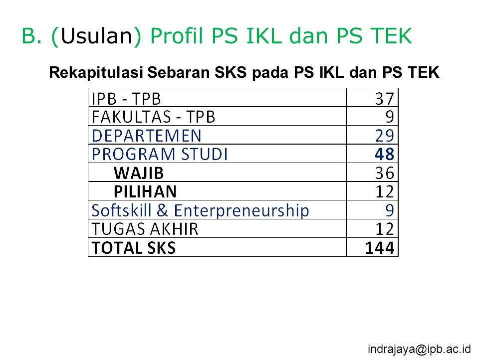indrajaya@ipb.ac.id B. (Usulan) Profil PS IKL dan PS TEK Rekapitulasi Sebaran SKS pada PS IKL dan PS TEK