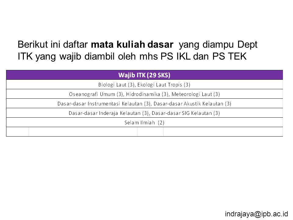 indrajaya@ipb.ac.id Berikut ini daftar mata kuliah dasar yang diampu Dept ITK yang wajib diambil oleh mhs PS IKL dan PS TEK