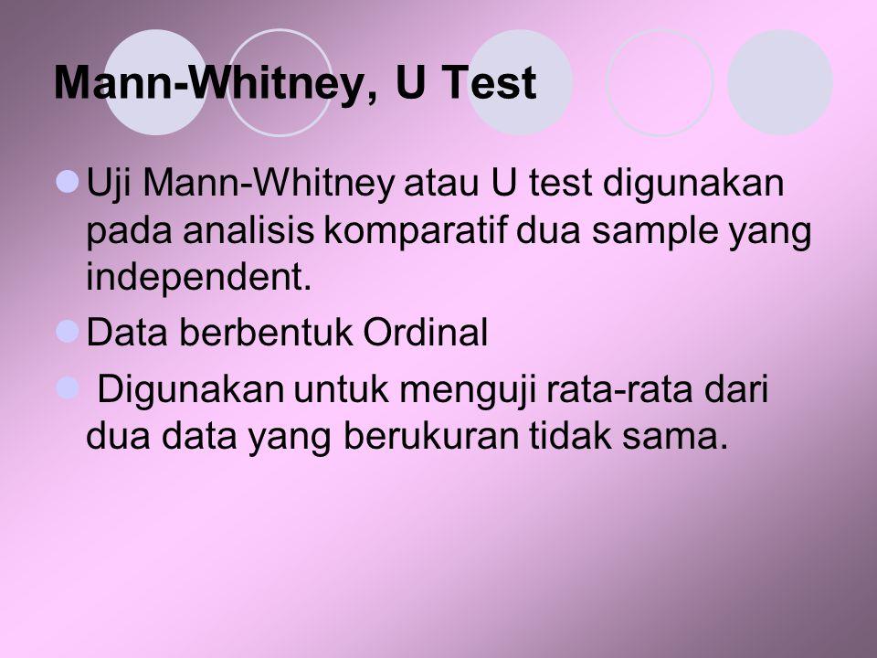 Uji Mann-Whitney atau U test digunakan pada analisis komparatif dua sample yang independent. Data berbentuk Ordinal Digunakan untuk menguji rata-rata